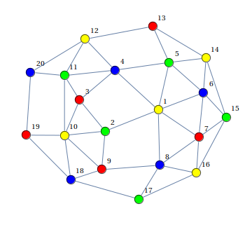 Graph Coloring, or Proof by Crayon (4/6)