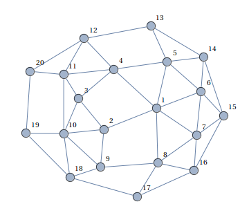 Graph Coloring, or Proof by Crayon (3/6)