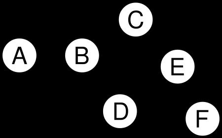 depth-first search – Math ∩ Programming