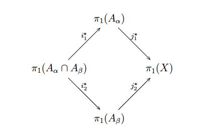 inclusion-diagram-pi1