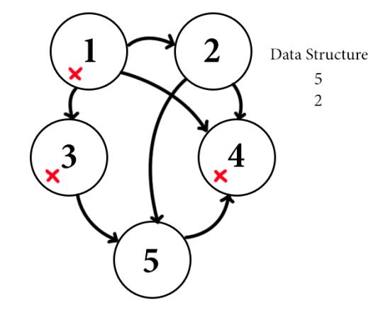 queue-example
