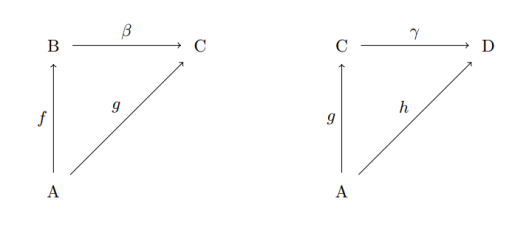 composing-diagram-morphisms