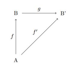 diagram-morphism