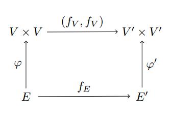 graph-hom-diagram