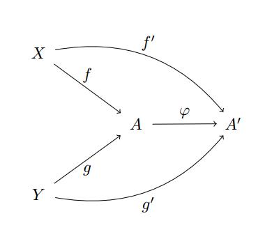 coprod-diagram-morphism