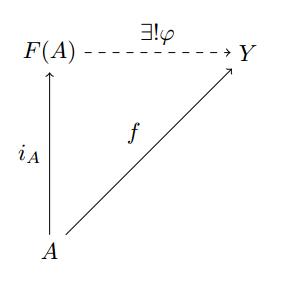 free-object-univ-prop