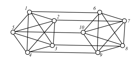 An instance of the anti-coordination game with 5 strategies which meets the upper bound on price of anarchy.