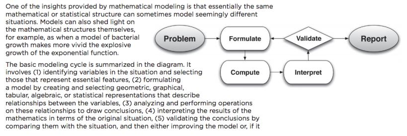 modeling-algorithm