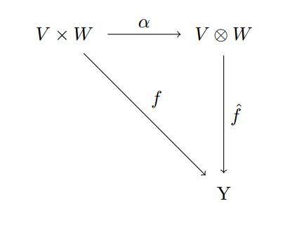 comm-diagram-tensor-2