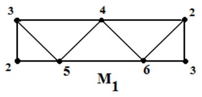 mobius-triangulation