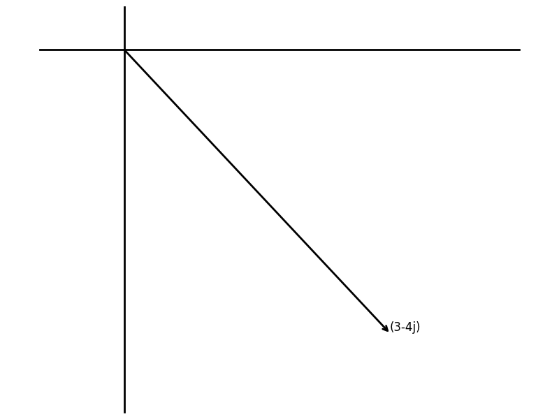 single-complex-number