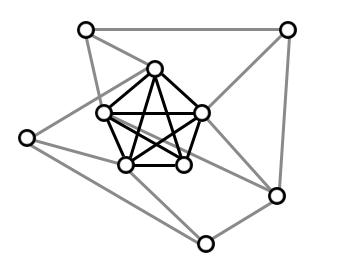 """Where's Waldo"" for graph theorists: a clique hidden in a larger graph."