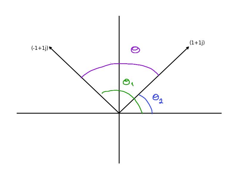 angle-example