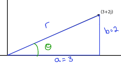 triangle-example