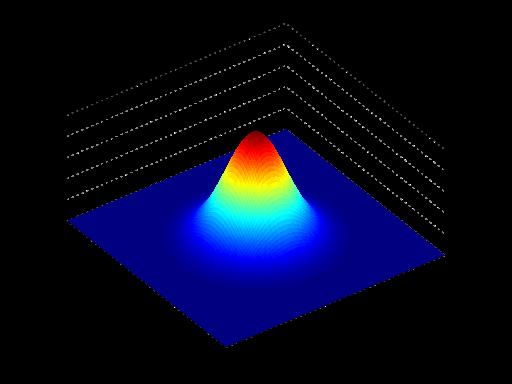 Making Hybrid Images – Math ∩ Programming