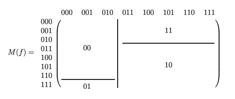 maj-matrix-subdivision
