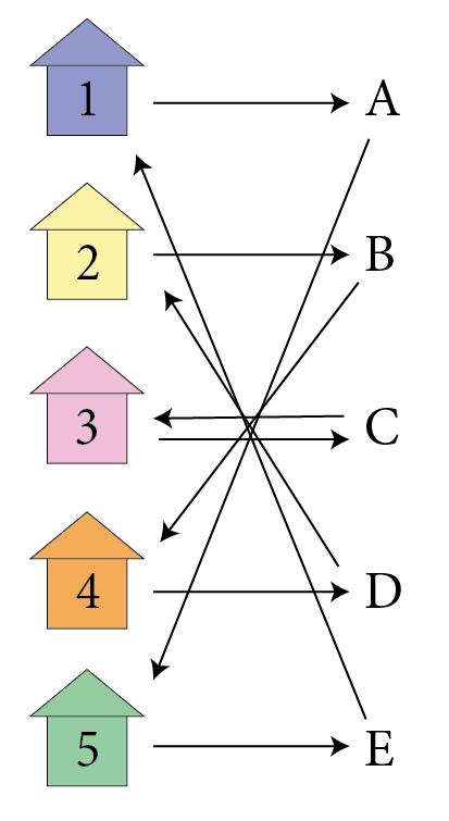 ttc-example