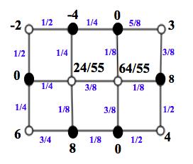 harmonic-grid