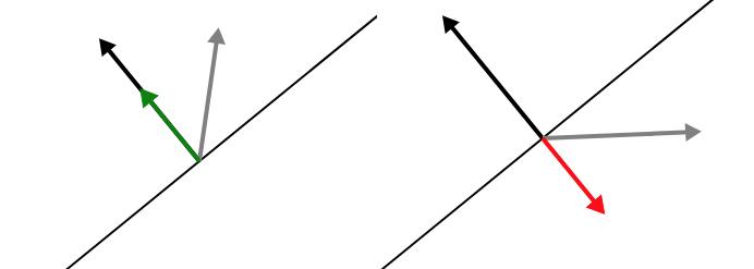 decision-rule-4