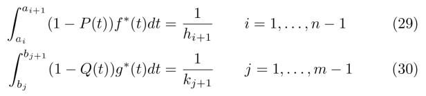 Math ∩ Programming